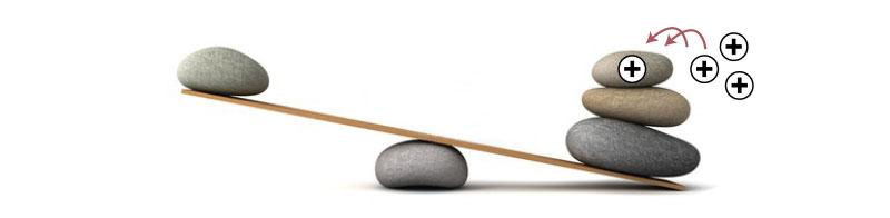 Qualité de vie au travail QVT - Management appréciatif, approche appréciative, qualité de vie au travail QVT - Expertises et solutions LV Talents